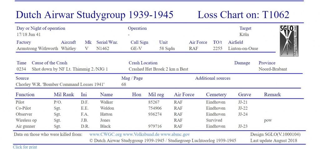 loss-chart